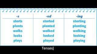ESOL Reading Strategy