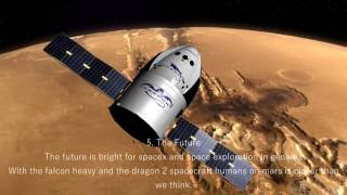 5 Facts about SpaceX!