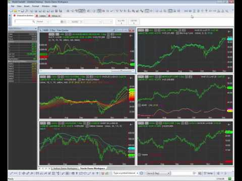 Interactive Brokers broker and data feed setup in MultiCharts
