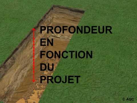 Fondations De Maison Individuelle   1.0 Connaitre Le Terrain.   YouTube