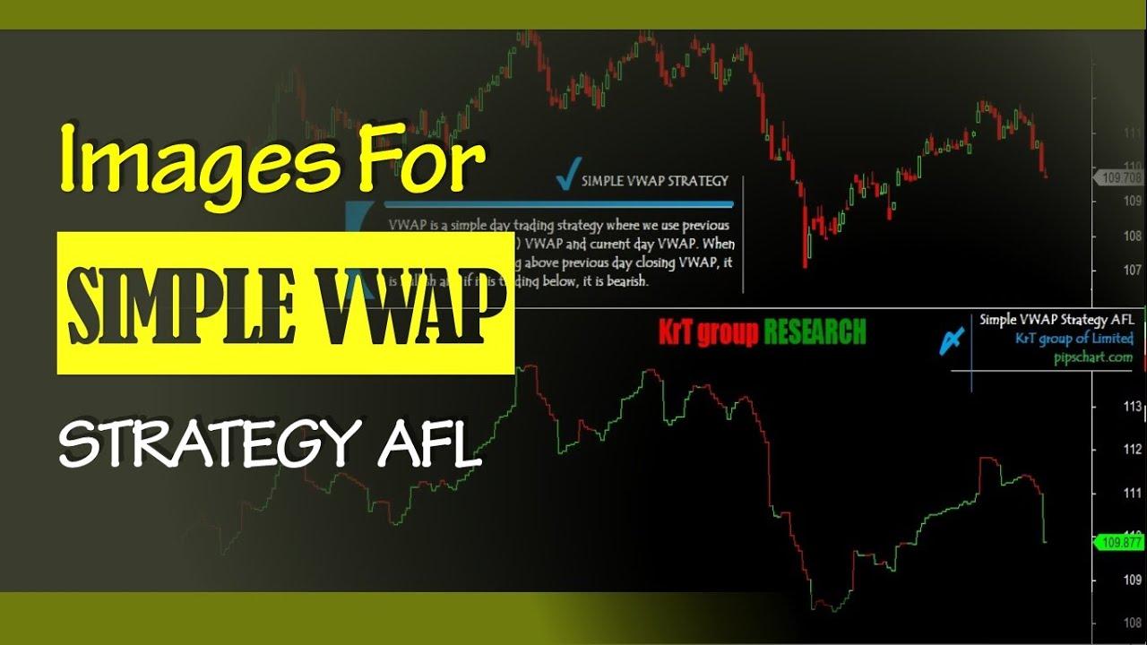 Ką reikia žinoti apie VWAP