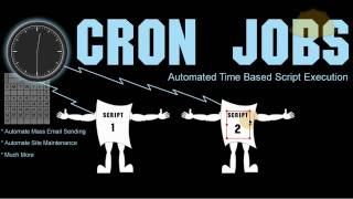 Cron Job Tutorial: Automate the Email Sending for Newsletter Mp3