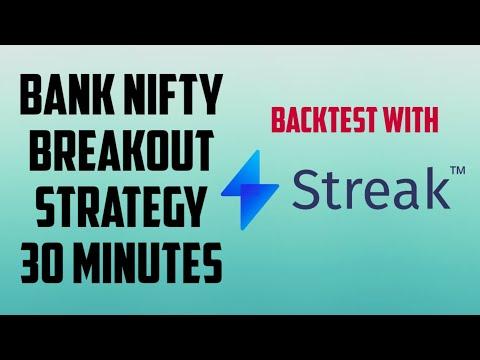 Bank Nifty Breakout Strategy