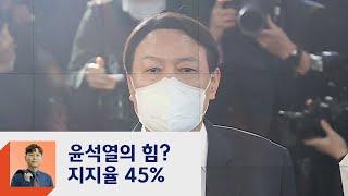 윤석열의 힘? 제3세력이든 국민의힘이든 45% 찍겠다  / JTBC 정치부회의