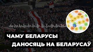 За што і чаму беларусы даносяць на беларусаў   За что и почему беларусы доносят на беларусов