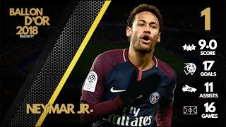 Ballon D'or 2018 RATINGS so far. [FEBRUARY] Top 10 Best Football Players of 2018