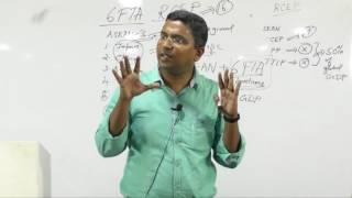 RCEP | Prelims 2017 Current Affairs | Indian Economy