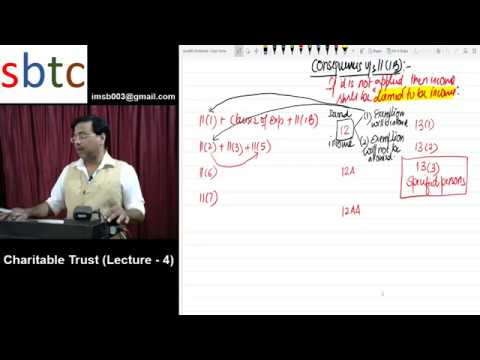 Charitable trust (Lecture - 4)