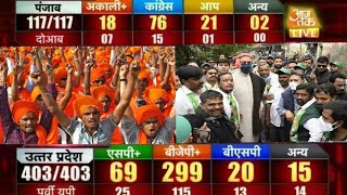 Uttar Pradesh election 2022 ll Hindu Bhai joining AIMIM party'in up ll Asaduddin Owaisi.16.06.21