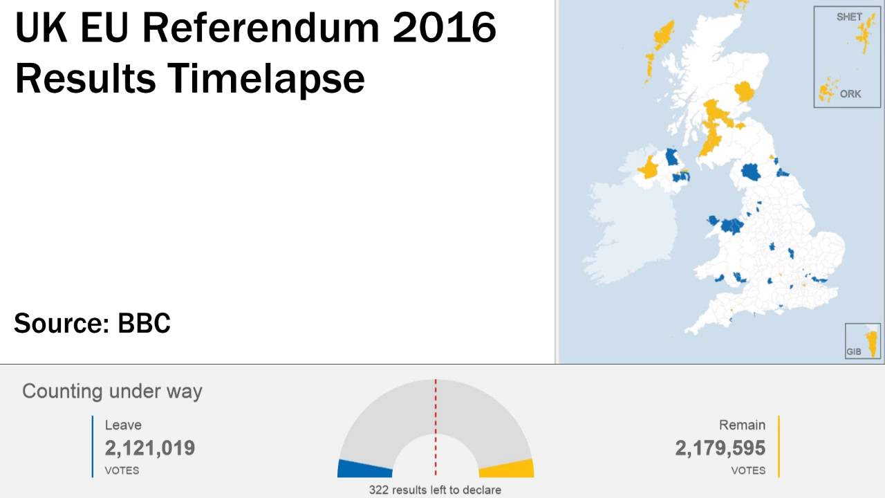 uk eu referendum results map timelapse bbc