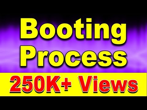 What is Booting Process? POST (Hindi) | Kshitij Kumar