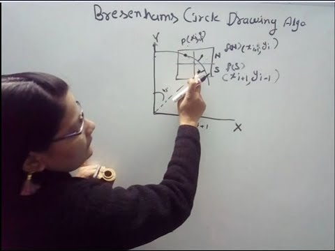 Bresenham Line Drawing Algorithm Derivation : Derivation of bresenham s circle drawing algorithm in computer