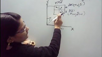 Example Of Line Drawing Algorithm : Example of mid point circle drawing algorithm in hindi computer