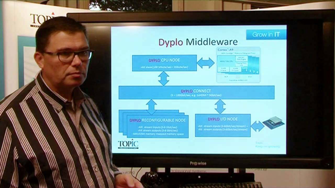Introduction to Dyplo