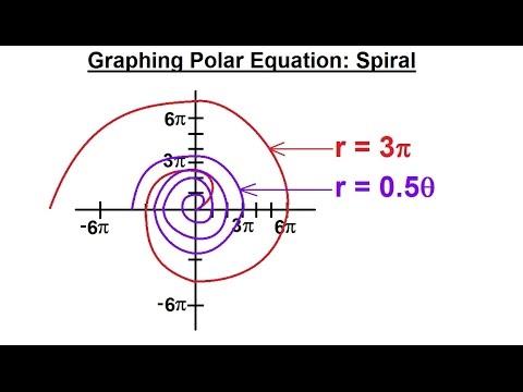 PreCalculus - Polar Coordinates (22 of 35) Graphing Polar Eqns: r=3(theta), r=0.5(theta), Spiral