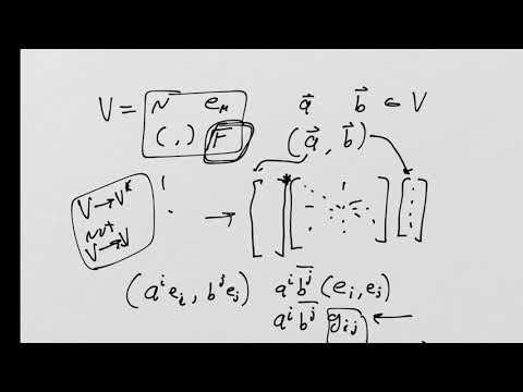 Lie Groups and Lie Algebras: Lesson 5 - The Classical Groups Part III