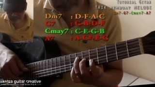 Tutorial Gitar : BELAJAR DASAR MEMBUAT MELODI (1)