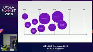 UX Designer of The Future – Which Skills Do We Need to Develop To Stay Relevant? - UXSEA Summit 2018