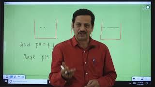 I PUC | Chemistry | Equilibrium- 06