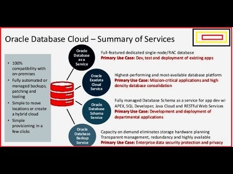 Oracle database cloud architecture | Video tutorial
