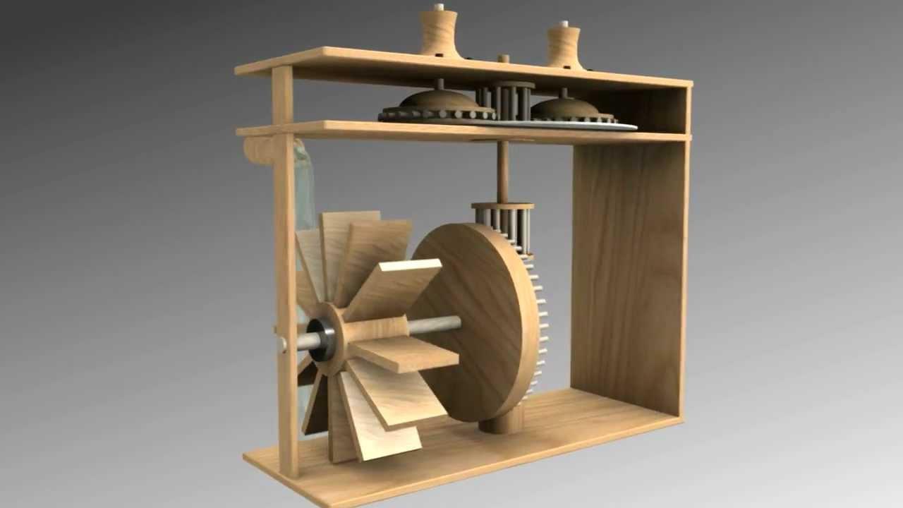 Mecanismo para pulir espejos planos c dice madrid i mss - Mecanismos de reloj de pared ...
