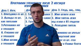 Как составить программу тренировок(, 2015-06-16T04:39:47.000Z)