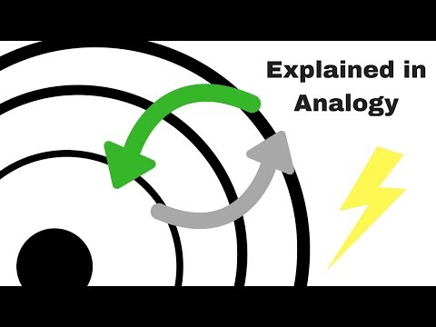 Excited and Ground States of Electrons Explained