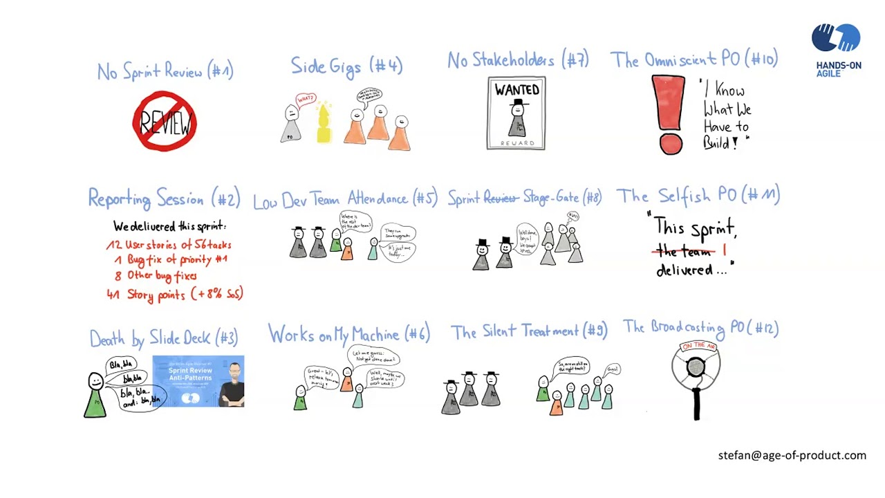 Sprint Review Anti-Patterns (13) — The Summary (Hands-on Agile Webinar #9)