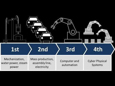 THE 4TH INDUSTRIAL REVOLUTION IS NEAR! PROOF!