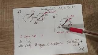 İndüksiyon Özet - Ali Hoca ile Fizik Dersleri