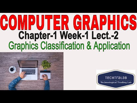 Computer Graphics| Type of Graphics | Graphics Classification | Graphics Application
