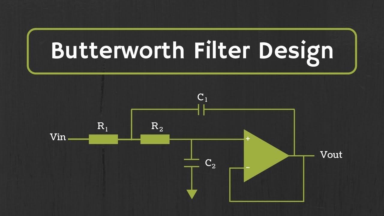 Butterworth Filter : Design of Low Pass and High Pass Filters