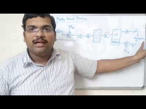 NETWORK SECURITY - PGP (E-MAIL SECURITY)
