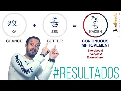 kaizen-como-mÉtodo-para-el-Éxito-del-marketing-digital