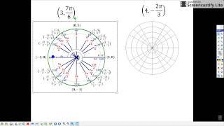 Honors Math 3 - 12.1.1: Graphing Polar Coordinates