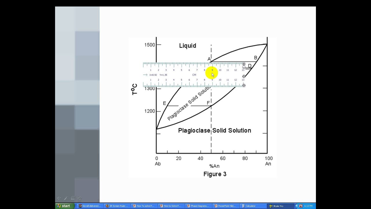 hight resolution of phase diagrams 2 solid solutions