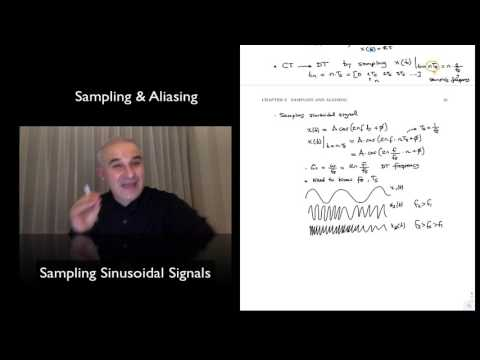 DSP Topic 3: Understanding Sampling of Sinusoidal Signals
