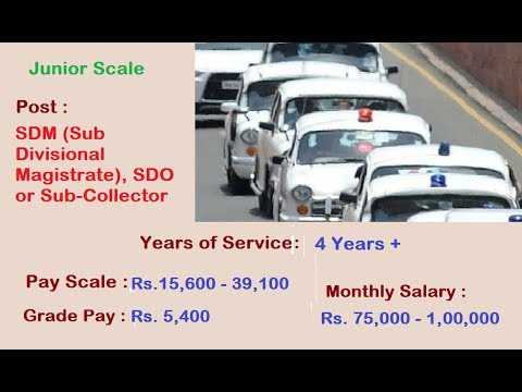 IAS Officers Monthly Salary & Perks 2017
