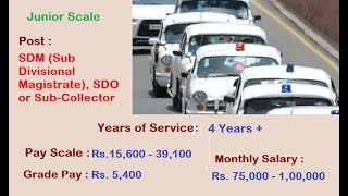 ias-officers-monthly-salary-perks