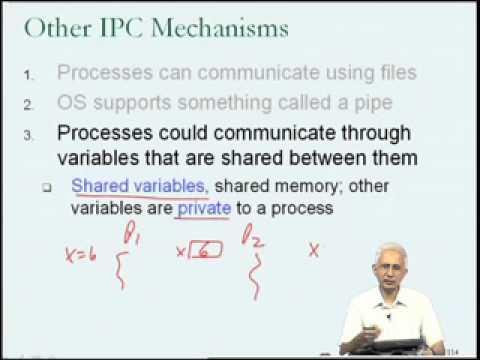Mod-04 Lec-19 Interprocess communication