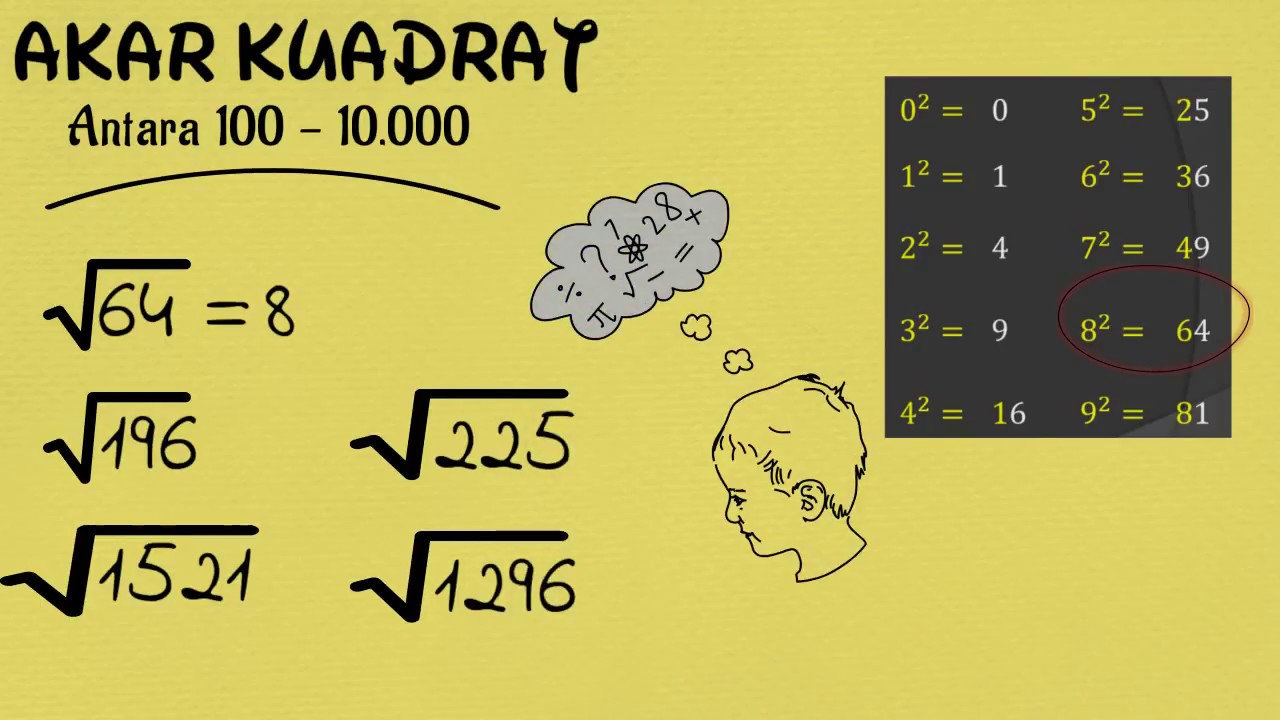 Algoritma teknik menghitung bilangan untuk penarikan akar pangkat tiga yang. Cara Cepat Menghitung Akar Pangkat 2 Kuadrat Youtube