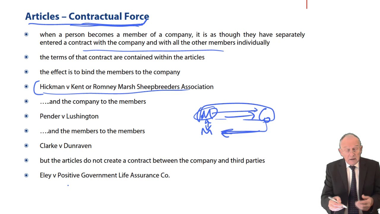 ACCA F4 Global - Company Law - Memorandum and the Constitution