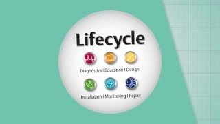 Regal Power Transmission Solutions Life Cycle Services