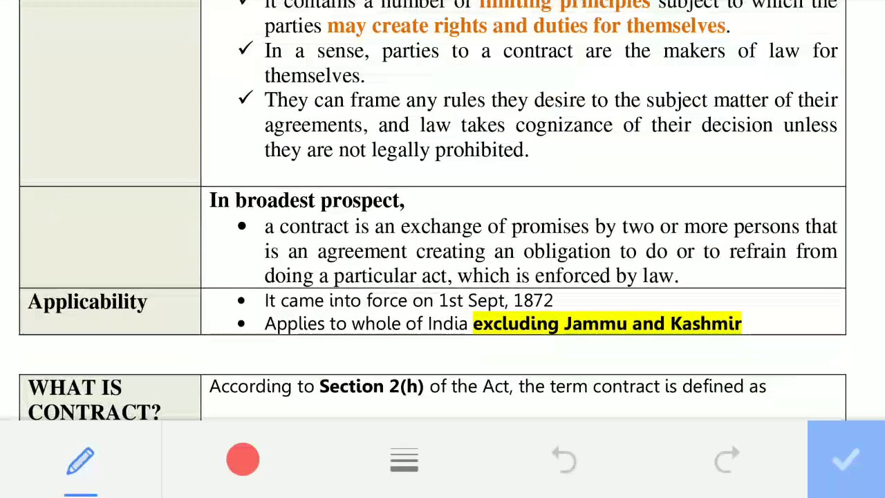 Indian Contract Act 1872 Part 1 Ca Cpt Mercantile Laws Ca