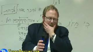 Understanding Tefillah part 2  2011-01-12
