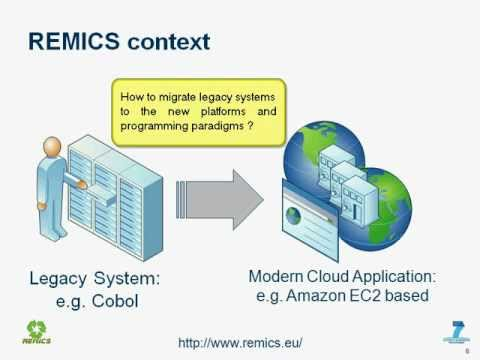 REMICS: migrate legacy Cobol to Java in Cloud
