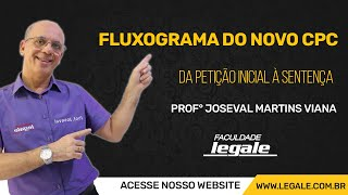 FLUXOGRAMA DO NOVO CPC (Da Petição Inicial à Sentença) - PROF. JOSEVAL MARTINS VIANA