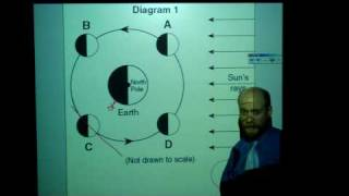 Earth Science review episode 06: Astronomy pt 1