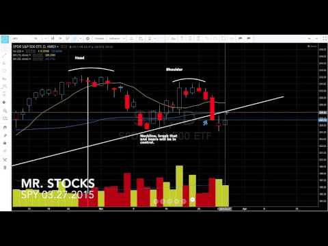 (SPY) S&P 500 Technical Analysis of Chart for March 27, 2015