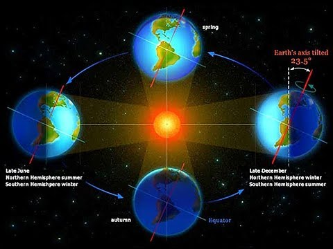 Flat Earth - Different Constellations Should Be Seen Thru Year on Orbiting Globe (mirror)